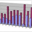 一般家庭と法人の割合