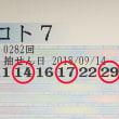 ロト7第282回の賞金10億円の予測と抽選結果