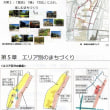 第5回港区三田・高輪地区まちづくりガイドライン意見交換会に出席しました