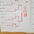 2018.2.25試合結果(東川会場)