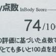 4月12日(木)のつぶやき InBody点数 体成分の評価に基づいた点数 筋肉量 半年ぶりの定期検診 筋肉量が増!マッチョ目指すか(笑)