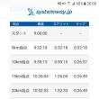 加賀温泉郷マラソン2018