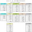 9/24(日)ファミカツ エントリー状況