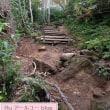 ニセコアンヌプリ登山 ニセコに一泊