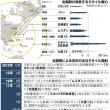 現在日本人の多くが幸福を感じている8割は幸せそうな平和な顔をしとる