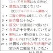 444.再度地震への対策(北朝鮮より怖いこと)