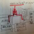 〆切間近✨ベリー体験会6/22(金)✨ベリークラス体験レッスン会いたします✨
