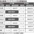 東京都、宿泊施設向けにバリアフリー支援を拡充