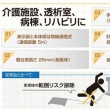 本日発売!バリアフリー体重計SMOOZER DP-7500PWシリーズ