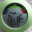 平成29年9月22日・今朝の東祖谷13.9℃