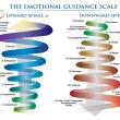 感情の種を取る - 03 - 問題を起こしているのは、自分の心の中です。