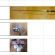 ロックフィッシュ 釣り道具