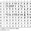 ◎『数字化』するメリット具体例