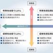 特集 抗てんかん薬Update  (日経 Drug Information)