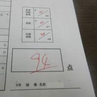 中間テスト結果。