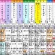【ビジューブランシュ】どこまで? 7/22福島9R 栗子特別・枠順&予想