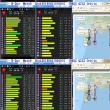 2018 04/20-04/21 東アジア情勢急展開 Mate9 QZSS回復 スマホQZSS/GNSS: N-Que, Mate9, IRNSS IGSO orbits 24時間モニタリング