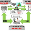 10/20 ∮ 福岡で「移住したい町」第1位の糸島市 ∮fijitsu Journaru