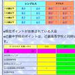 京都府ジュニアテニスランキング