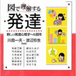 教育と発達  2018年前期(教職)水曜2限 担当:岸田・川島 シラバス