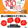 太田 龍樹 新刊出版!!『話し方にもっと自信がつく100の法則』(中経出版)