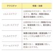 クラフト教室   ボディスクラブ編