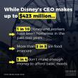 社長は億単位儲けても、その会社に勤める労働者は食料不足