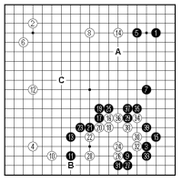 棋聖戦の封じ手予想会