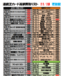 遊戯王 最新買取表!