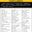 マンガ大賞2019 はーじまーるよー!