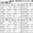 〔大会結果〕第48回中国中学校選手権大会