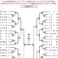 [大会結果]WC2018山口県予選