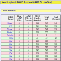 DXCC WANTED LIST 2018/11/01