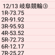 🚵12/13 岐阜競輪③