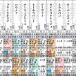【レトロクラシック】11/18東京12R 1000万下・出走確定