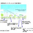 あなたの町の基地問題ー電磁波スモッグ