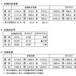 鹿児島県内高校生の就職内定率 54.7% 25年ぶりの高水準
