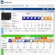 ココは南東北、栃木県。