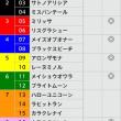 9/17【ローズS[GⅡ]】[枠連]的中!予感
