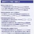 ボウリング 教室 最 終  (^_^) ♪ ♪ ♪