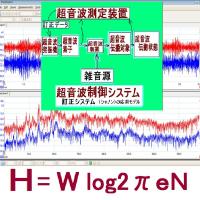 通信の数学的理論を応用した超音波制御技術を開発