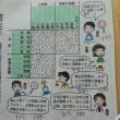 パズル 「推理」  ー 朝日新聞 2018.06.23編 ー