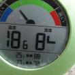 平成30年9月22日・今朝の東祖谷18.6℃