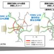 東京オリンピック 交通対策 交通渋滞 交通量削減 15%削減はできるか?