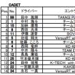 SL神戸シリーズ 第8戦 カデット・決勝ヒート