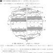 日本大学・地理 1