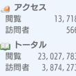 Googlebotクロールだけで11700PV(閲覧数13718PV)