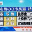 統一地方選後半、八尾・池田で維新の新人候補が市長当然