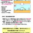 緊急地震速報が発表時の対応ガイドライン3