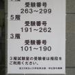 試験前日の機構!